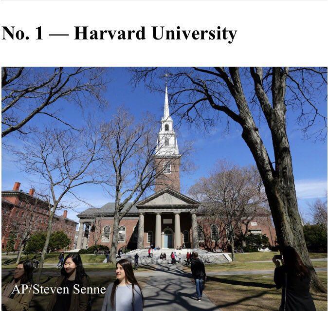 بهترین دانشگاه های جهان در رشته حسابداری و امور مالی