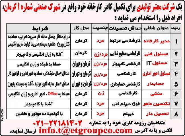 استخدام همه مقاطع در شرکت معتبر تولیدی در کرمان