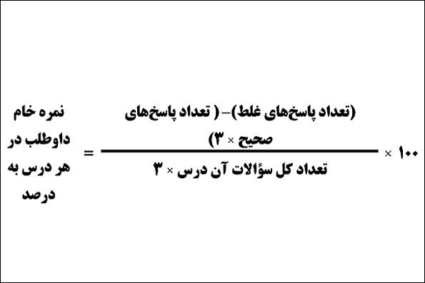 شهریه <a class=