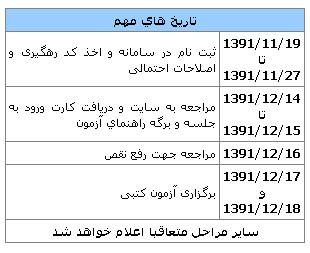 استخدام شرکت ملی گاز ایران