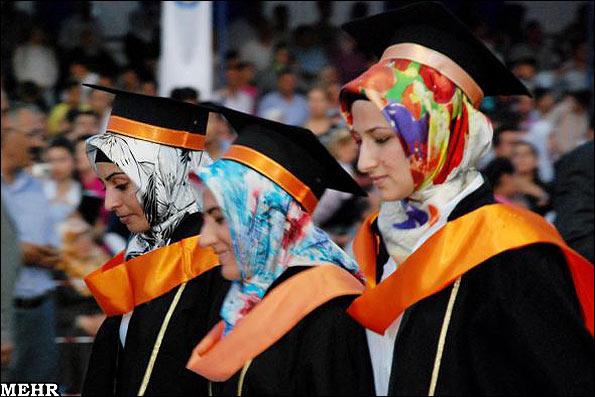 حجاب ترکیه