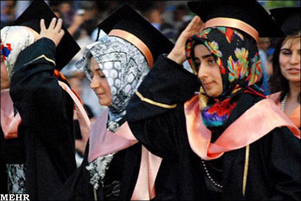 حجاب دانشگاه ترکیه