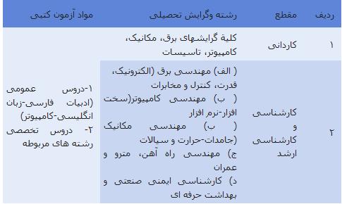 استخدام در سازمان قطار شهری شیراز