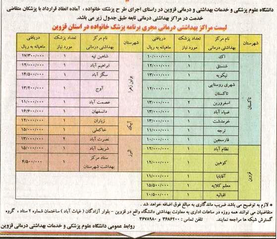 استخدام پزشک در قزوین