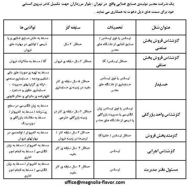 کانال+تلگرام+استخدام+حسابدار+در+اصفهان
