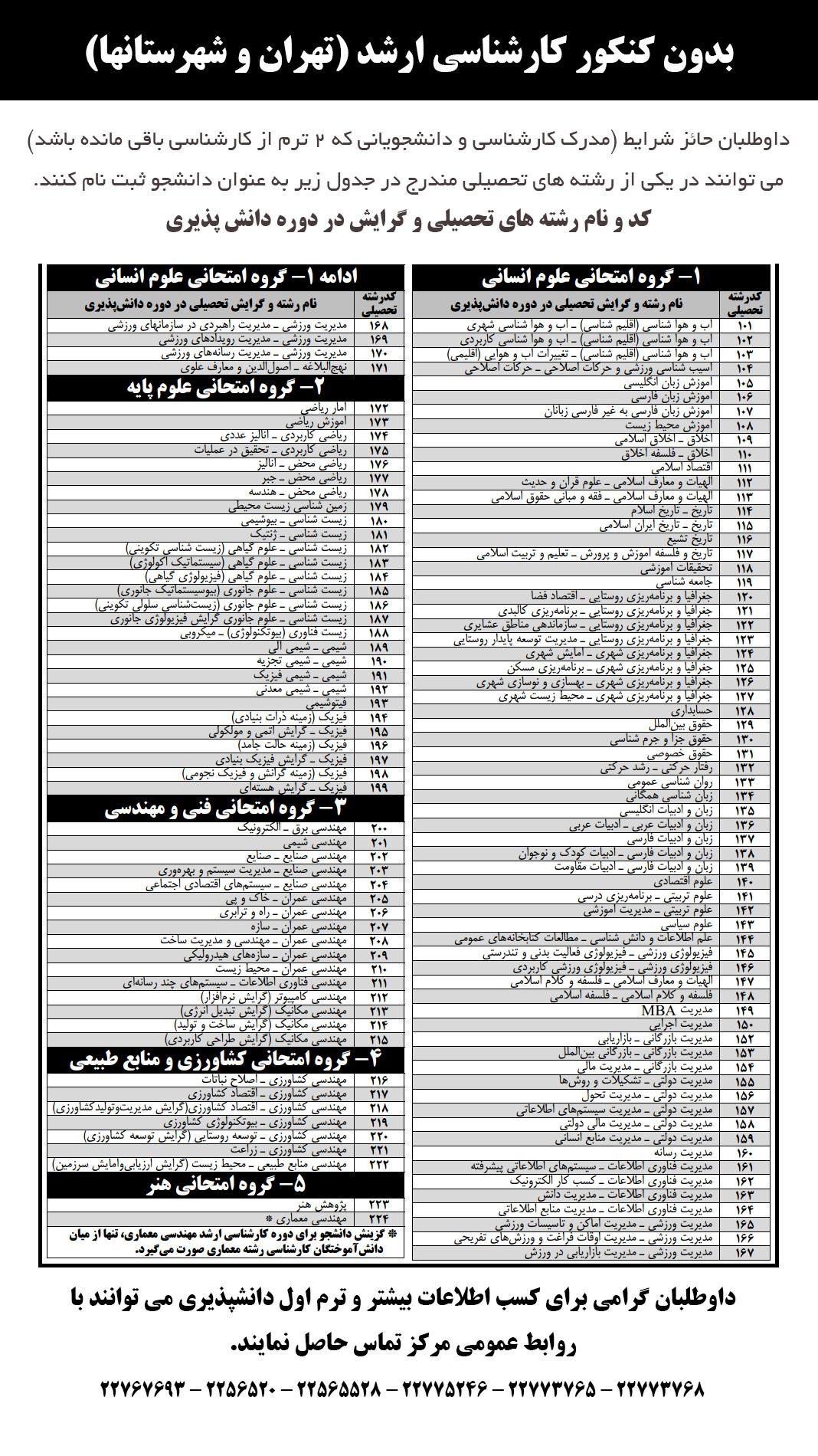رشته بدون کنکور سونوگرافی پذیرش بدون کنکور در دانشگاه آزاد اسلامي واحد عجب شیر براي نيمسال دوم سال تحصيلي93-92