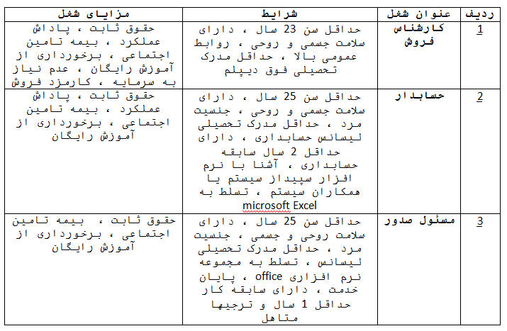 کانال+تلگرام+استخدام+بندرعباس